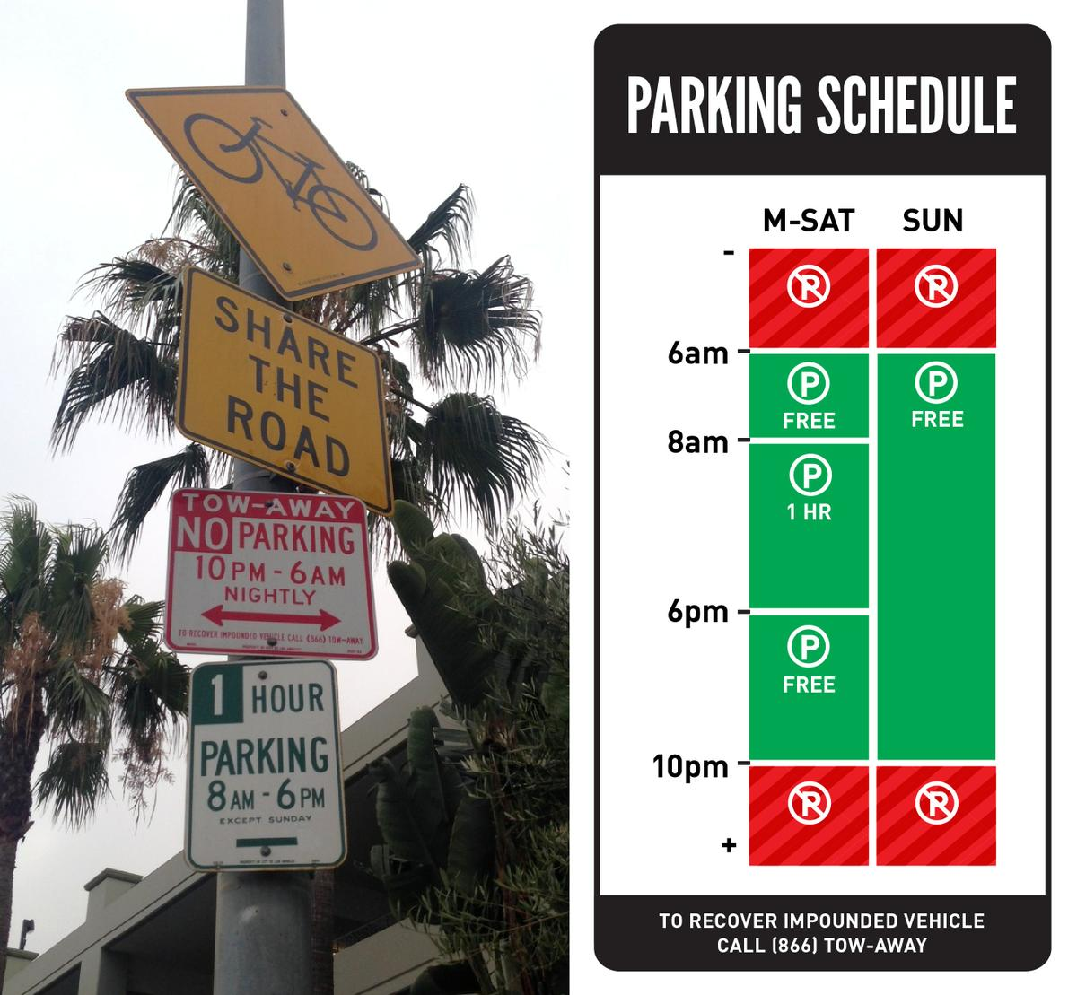 A redesigned los angeles parking sign retrieved from