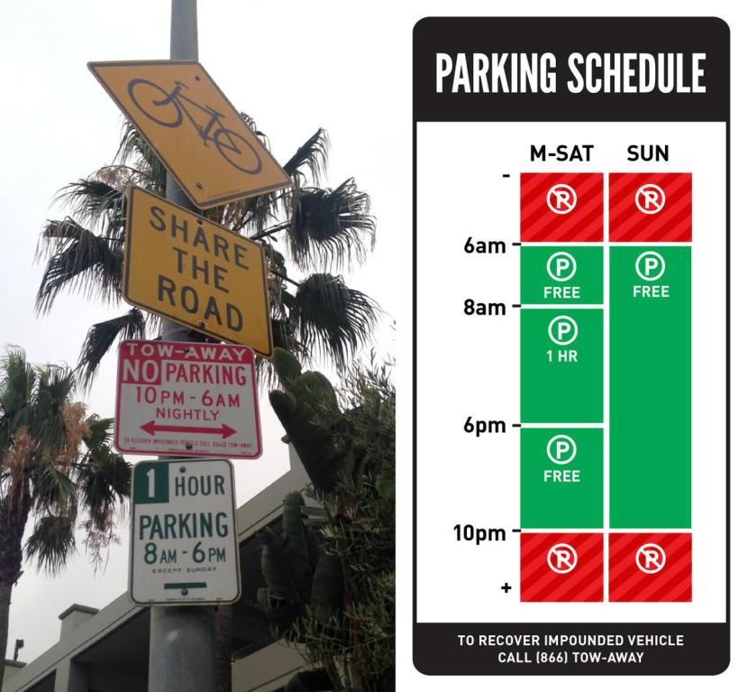A redesigned Los Angeles parking sign, retrieved from